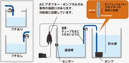 センサーの設置