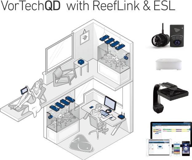 ReefLink & EcoSmartLive